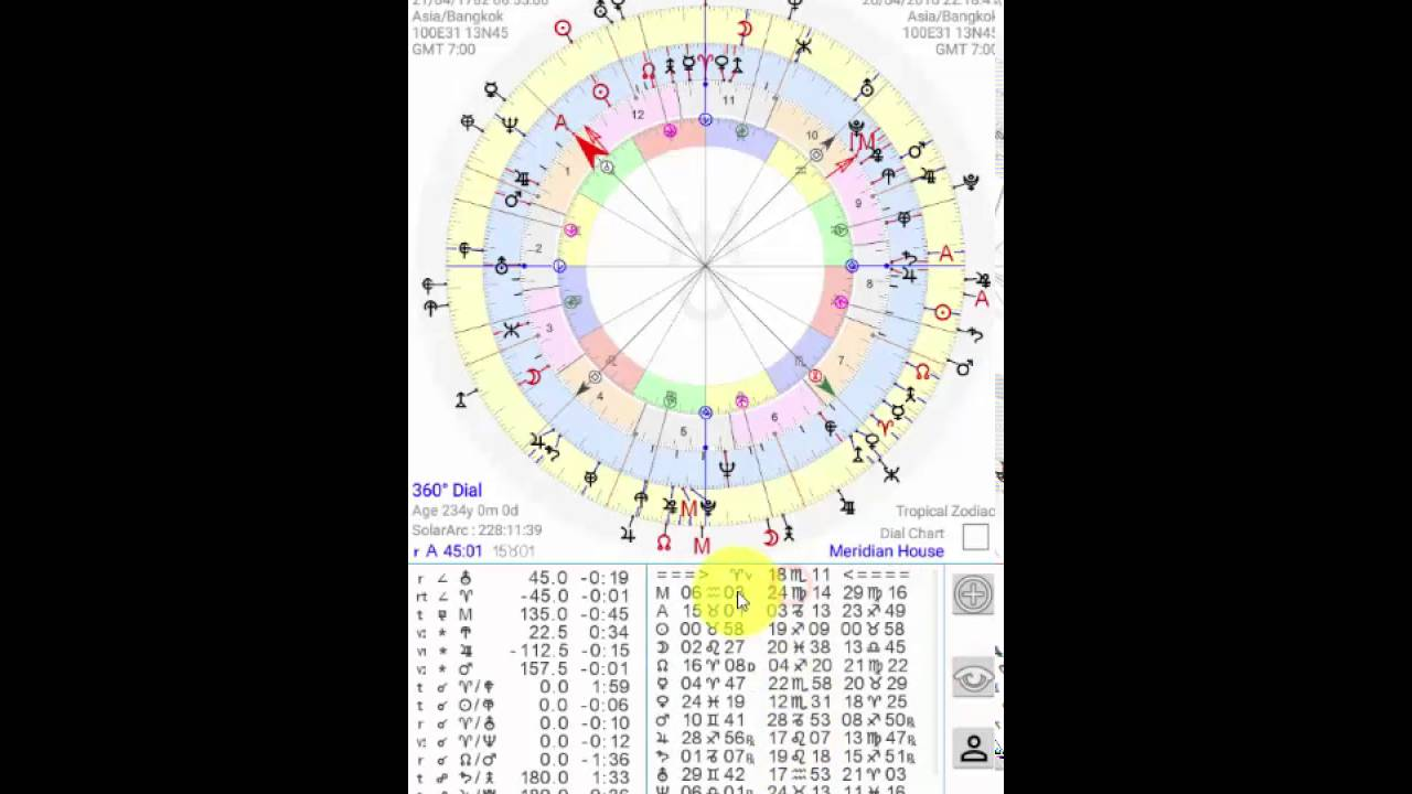 Uranian Astro : Uranian Astrology tool for Android
