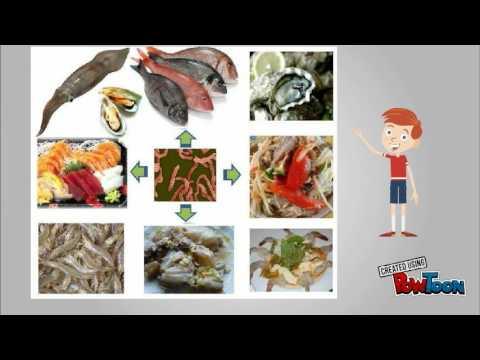 Shellfish Toxin