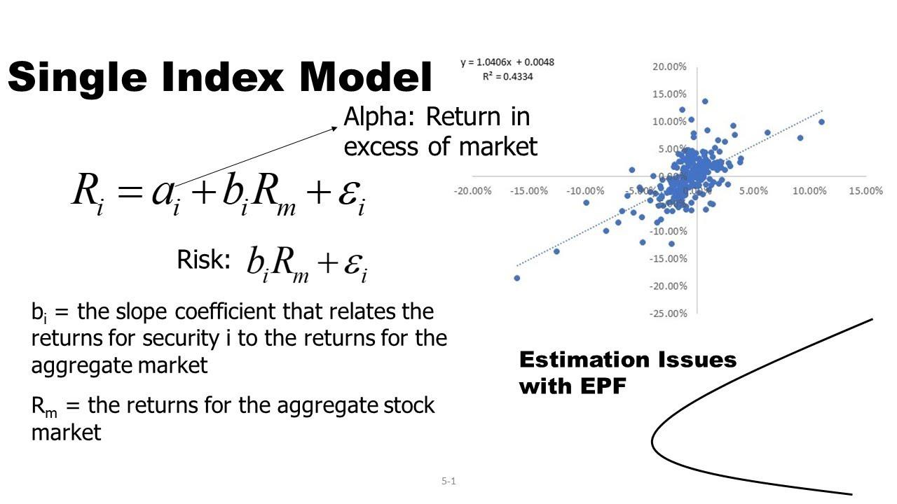 Index model investopedia single Risk and