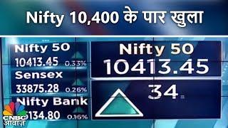 Nifty 10,400 के पार खुला | Market Opening Bell | 10th Apr | CNBC Awaaz