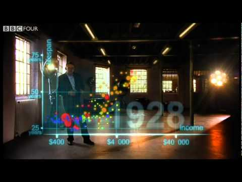 Hans Rosling: 200 Countries, 200 Years, In 4 Minutes