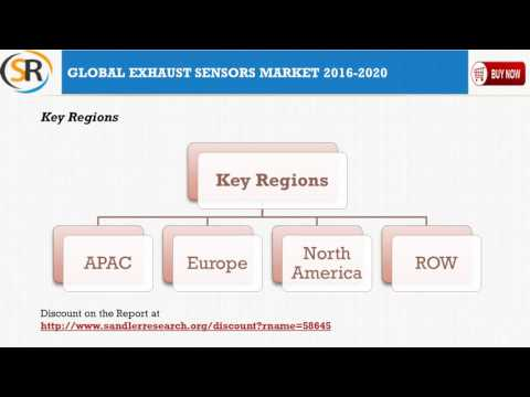 Exhaust Sensors Market Trends, Challenges and Growth Drivers Analysis 2020