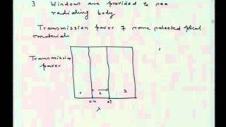Mod-01 Lec-37 Miscellaneous Topics: Pyrometry