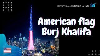American flag 🇺🇸on World's tallest building Burj Khalifa in National day - Dubai, UAE | US flag