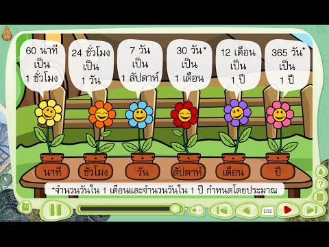 คณิตศาสตร์ ป.3 - ความสัมพันธ์ของหน่วยเวลา [31/85]