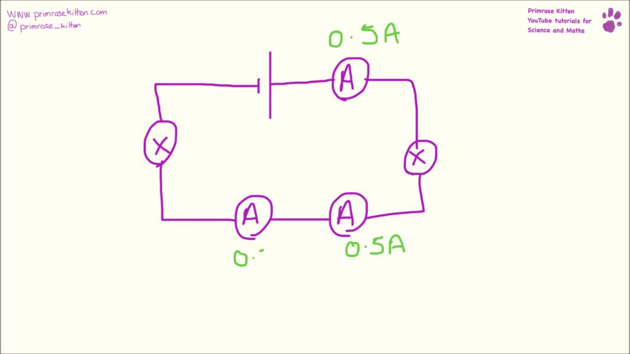 Current In A Series Circuit Circuits Mini 3 Youtube Of