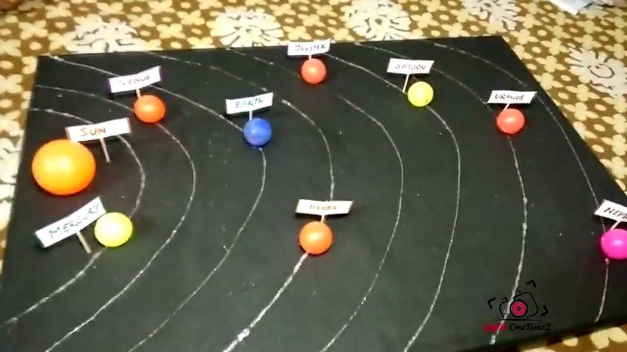 How To Make 3d Solar System Project For School Kids
