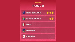 Pool B Preview - Rugby World Cup 2019