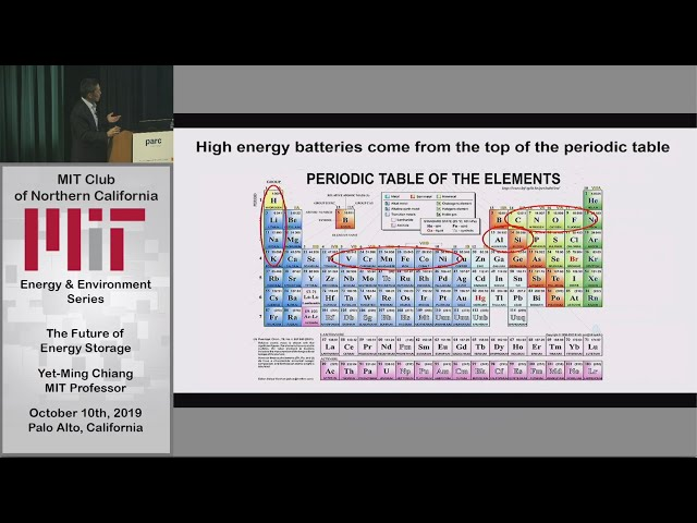 The Future of Energy Storage - Professor Yet-Ming Chiang, MIT