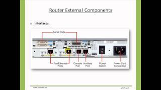 Router-Part1