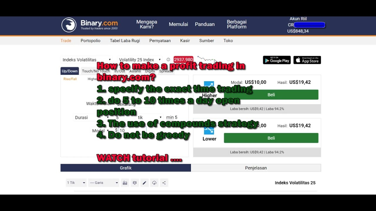 Best binary options demo wexford