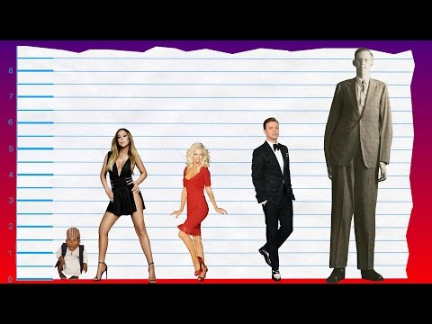 How Tall Is Mariah Carey? - Height Comparison!