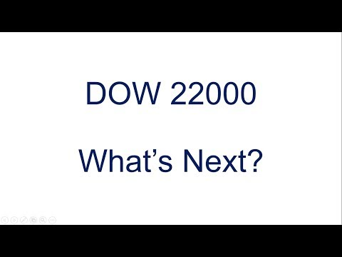 DOW 22000 Whats Next?