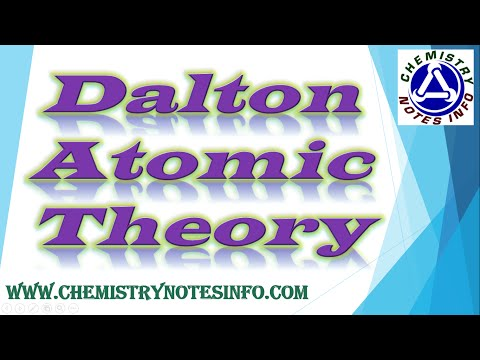 BSc1Year Atomic Structure | BSc Chemistry Notes