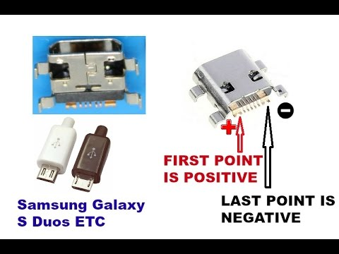 Mobile phone charging slots and their negative and