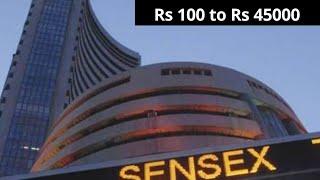 100 rupees to 45000 through Sensex ! Indian stock market by LendBury Amc .
