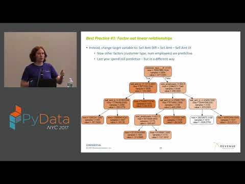 Gabby Shklovsky - Random Forests Best Practices for the Business World