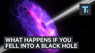 What happens if you fell into a black hole