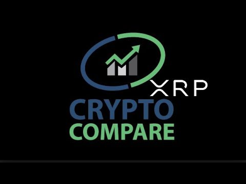 Ripple XRP And Warren Buffett Strikes Again