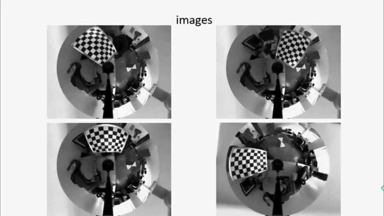 OpenCV GSoC 2015 Omnidirectional Camera Calibration