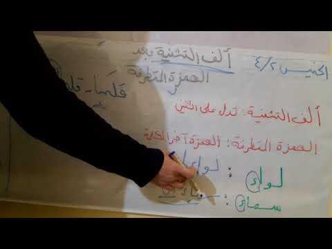 ألف التثنية بعد الهمزة المتطرفة للصف السادس