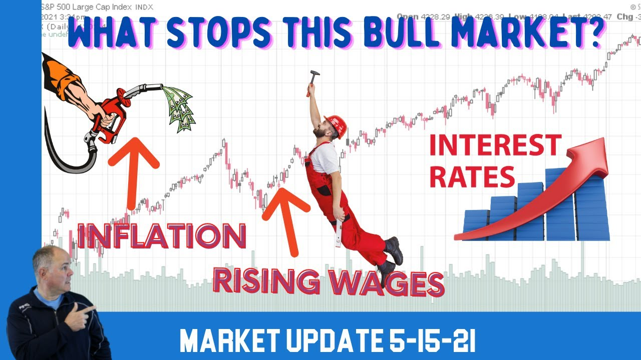 More Inflation, and No One Working   May 2021 Stock Market Update