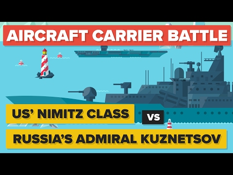 US Nimitz Class vs Russia's Admiral Kuznetsov Aircraft Carrier - Military / Navy Comparison
