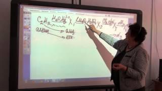 Подготовка к ЕГЭ 2015. Химия - 2 часть