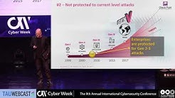 Cyber Security for 2020
