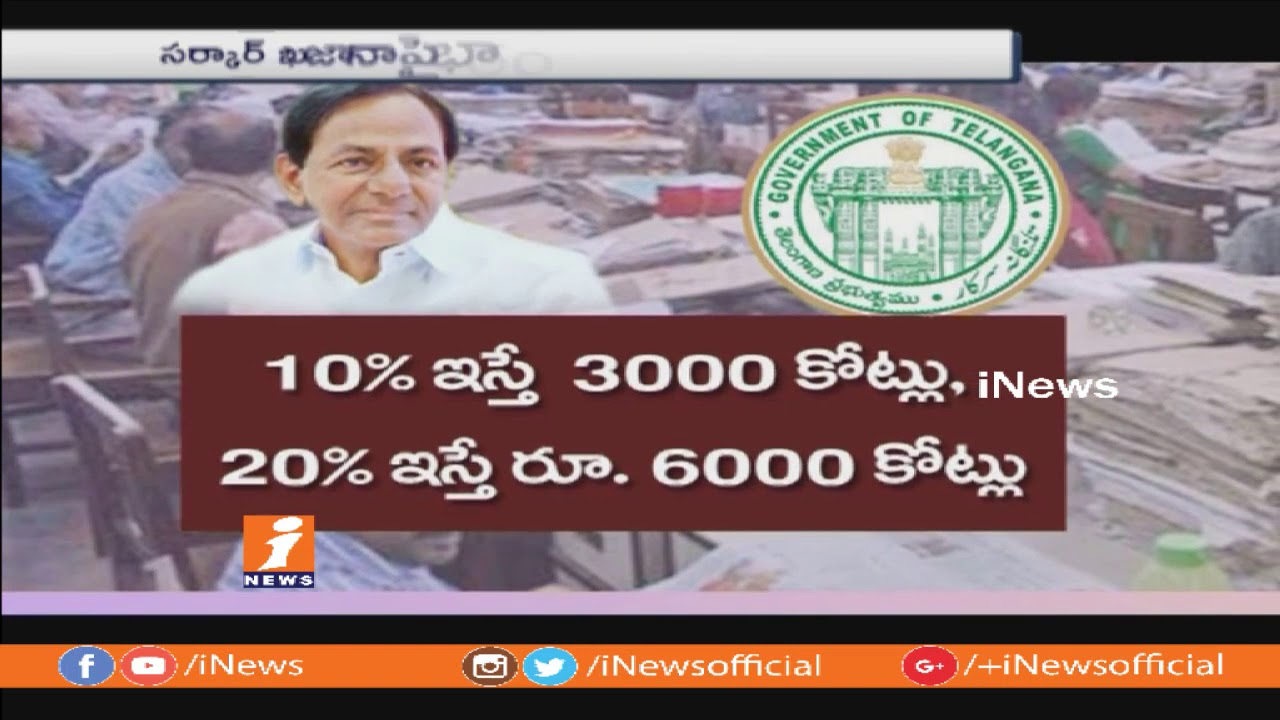 Curious Over Telangana Govt Interim Relief For Employees | Employees Demand  43% IR | iNews