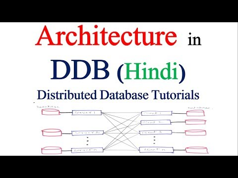 Architectures in Distributed database in Hindi | Distributed database tutorials