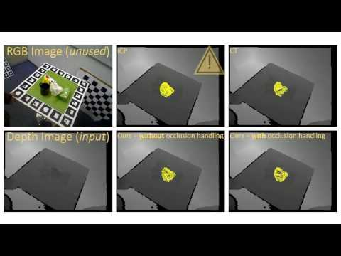 Online 3D object tracking with low-cost depth cameras (ICCV 2015)