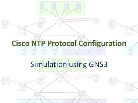 Cisco NTP Protocol Configuration