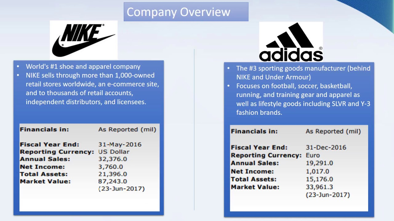 new style 2b76c b91b8 Holt Valuation Challenge 2017 - Nike vs Adidas