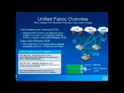VMworld 2011: Session SPO3040: Best Practices for Deploying VMware* vSphere 5.0 Using 10Gb Ethernet