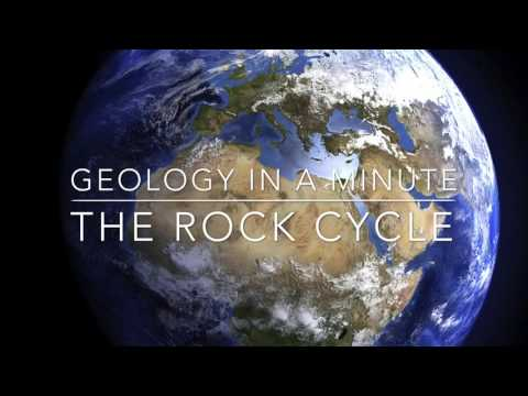 Geology in a Minute - The Rock Cycle