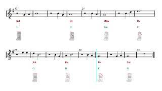 Banjo Chords Tutorial Play Along - John Denver - Take Me Home, Country Roads (Sheet music)