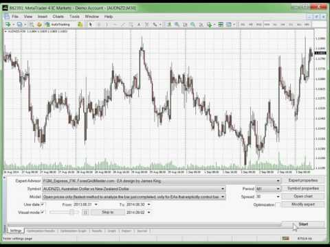 Introducing FGM Express - 1 year AUDNZD back-test live with explanation