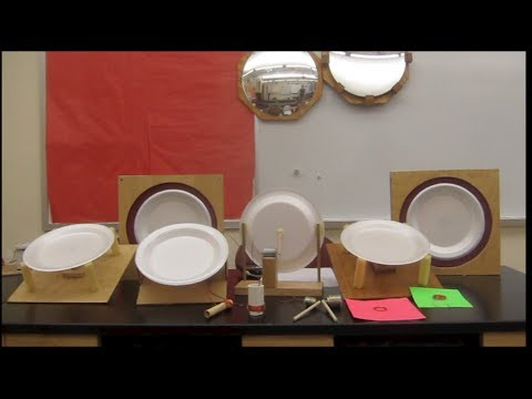 Simple speaker investigation, homemade speaker/// Homemade science with Bruce Yeany