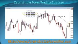 Zeus simple Forex Trading Strategy