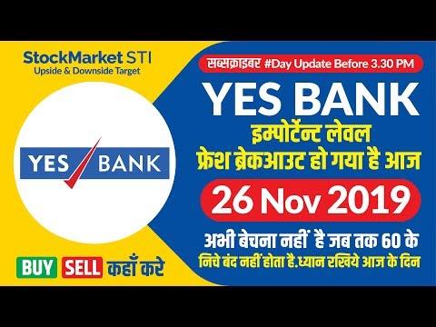 Yes Bank Share News | Yesbank Stock Price Target 26 November | YESBANK Analysis | Yes Bank Buy Sell