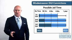 The Differences Between a Misdemeanor and a Felony DUI in California
