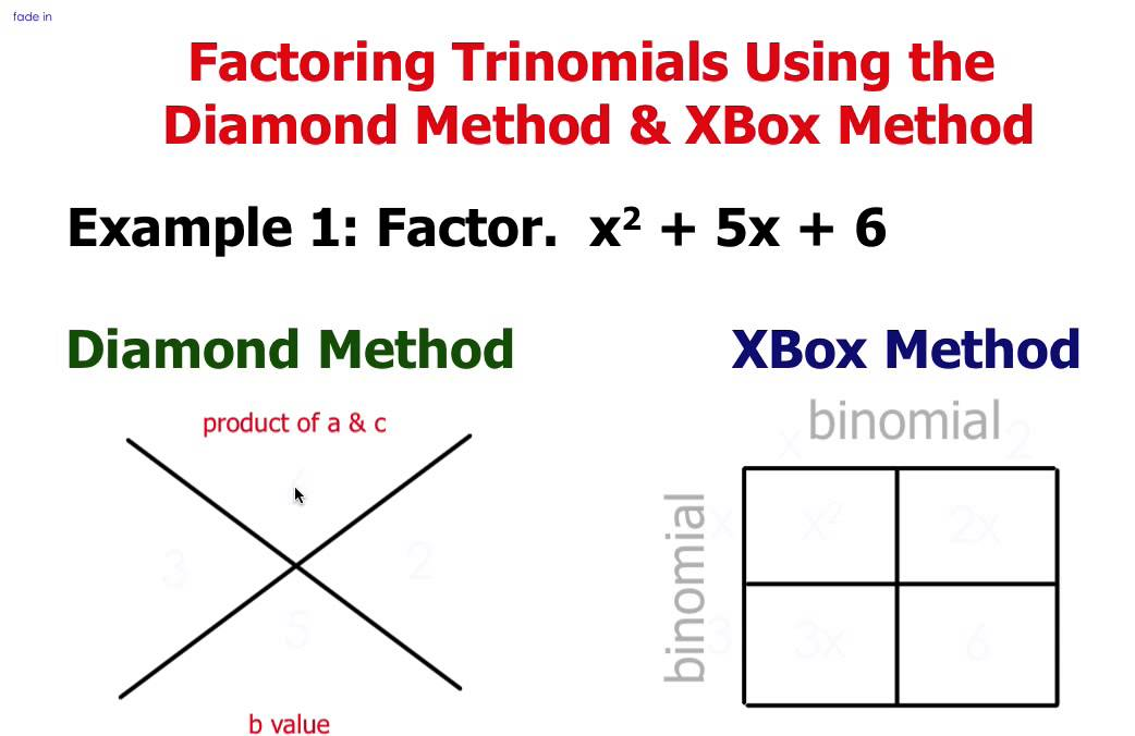 4  Factor Trinomials a ≠ 1 - GHCI Grade 11 Functions and