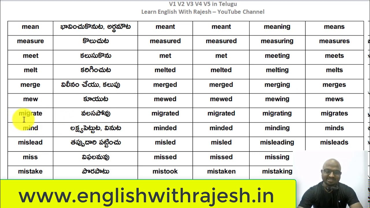 1000 Verbs for daily use with Telugu Meaning - Part #5 | 60 Classes For Basic Spoken English #10