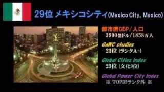 世界都市ランキング Global City Ranking