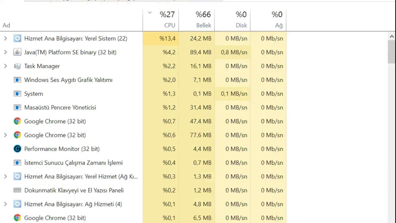 Windows 7 için hangi CPU sıcaklık aygıtı daha iyi