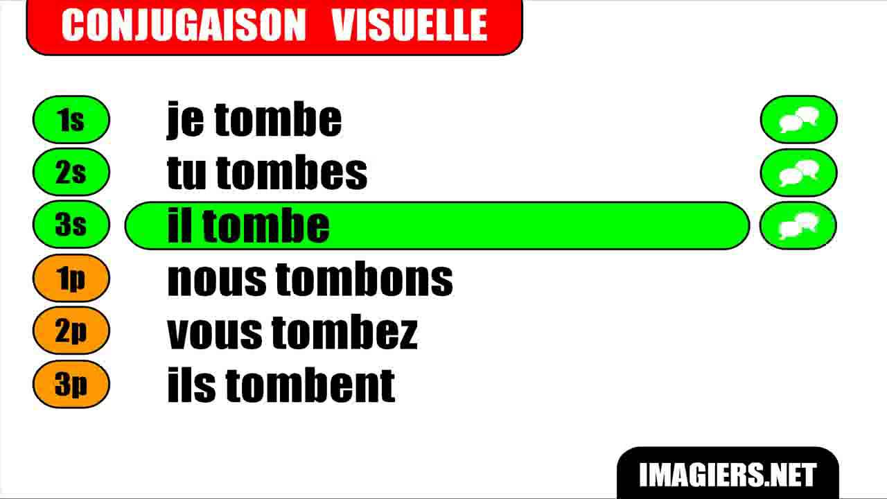 Conjugaison Indicatif Present Verbe Tomber Youtube