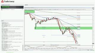 Forex Trading Strategy Session:  Easy Strategy for Trading Reversal Patterns in Forex