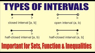 CBSE CLASS XI / XII || Maths || Types of Intervals CLOSED OPEN #SETS #INEQUATION