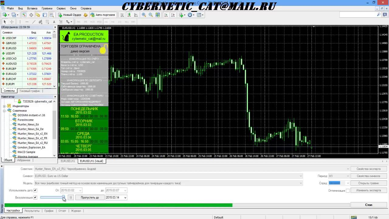 Советники forex для торговли на новостях пара евро доллар на forex